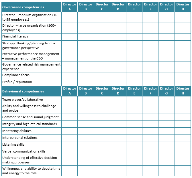 Board skills competency matrix 2